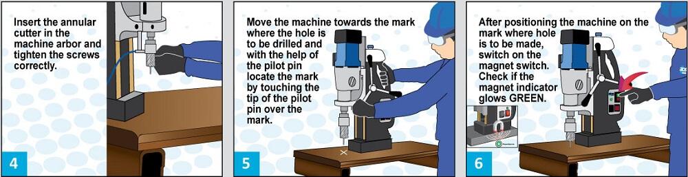 cortador anular de sujeción